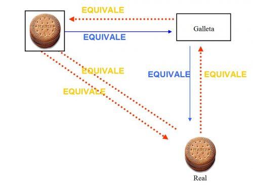 Teoría de los marcos relacionales